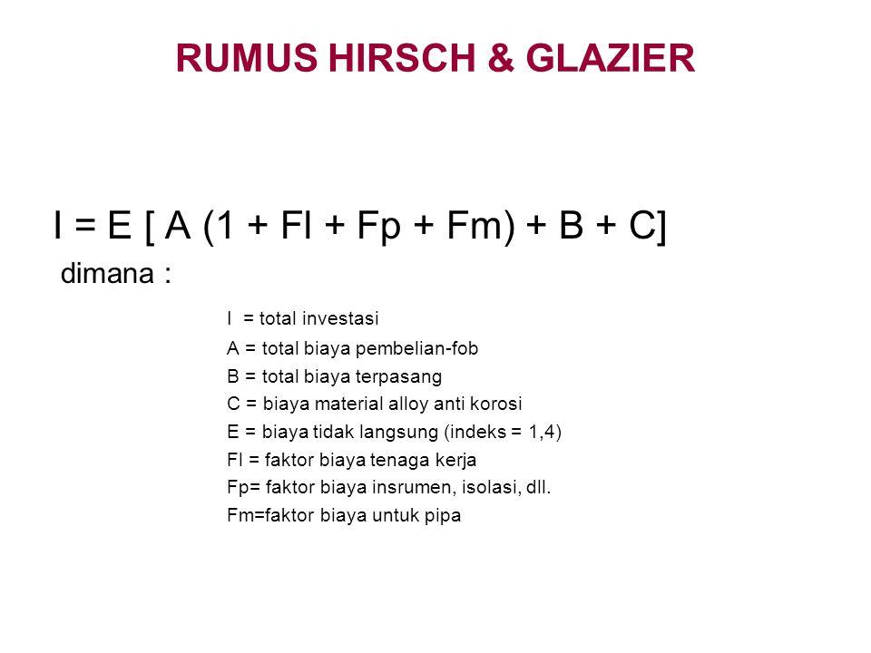 I = E [ A (1 + Fl + Fp + Fm) + B + C]